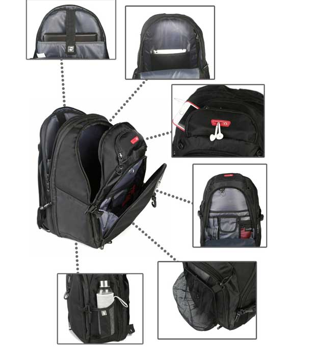 Victoriatourist V6020 Backpack with all Features